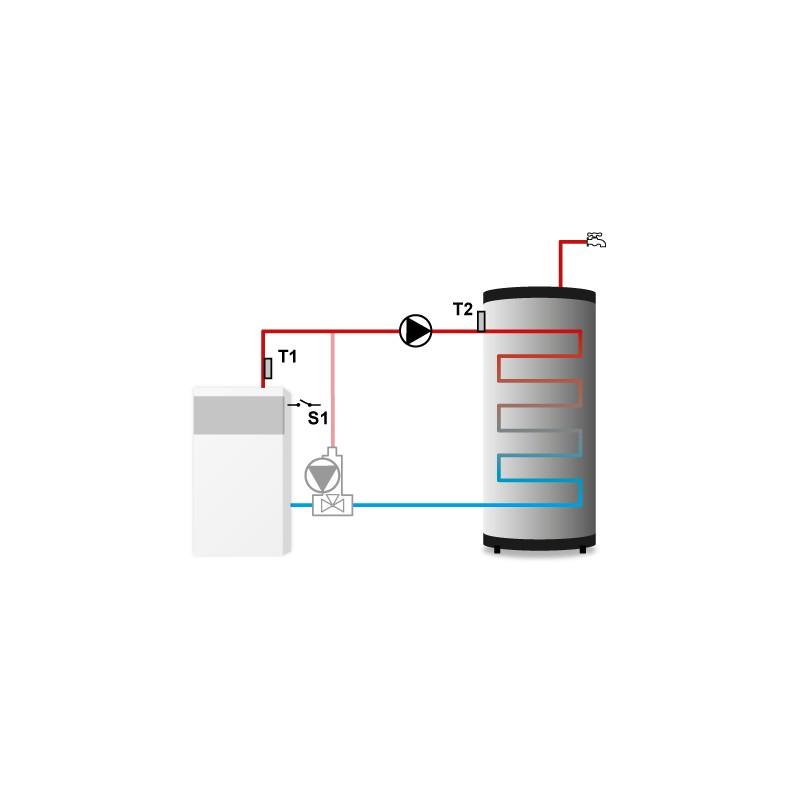 Gemütlich Wie Man Gaszentralheizung Installiert Bilder - Die Besten ...