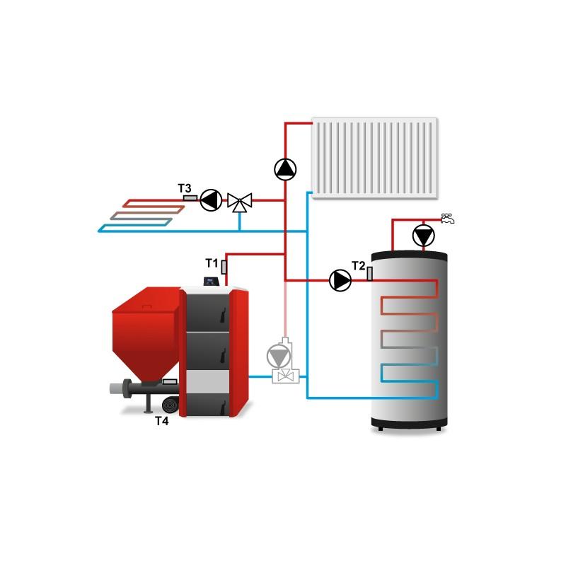 Kessel und Pumpensteuerung TECH ST-480 RS [EU] - KOTLY.COM