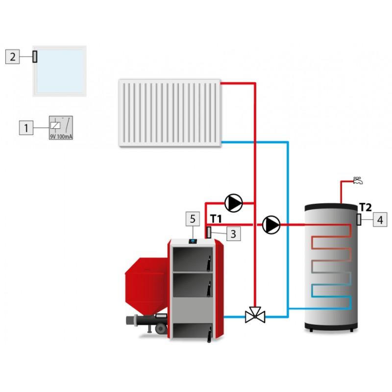 Remote central heating boiler control TECH ST-65 GSM [PL] - KOTLY.COM
