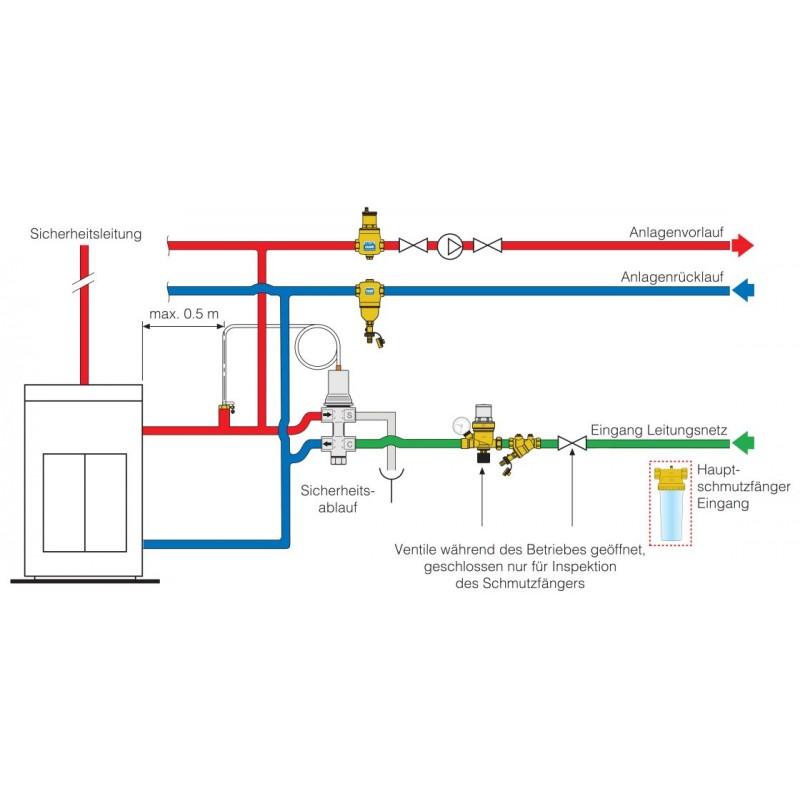 Ausgezeichnet Schaltplan Des Wasserheizungsschalters Fotos ...