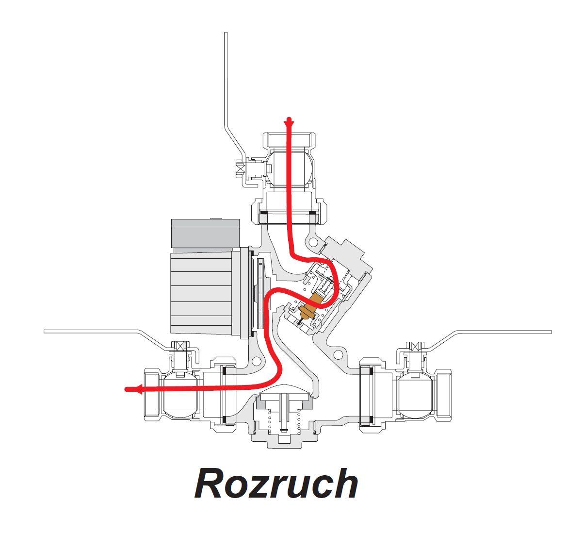 Faza rozpalania kotła i ochrona temperatury powrotu kotła - schemat działania Laddomat'u