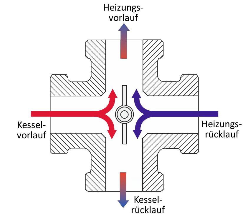 Gemütlich Worcester Kessel Teile Diagramm Zeitgenössisch - Der ...