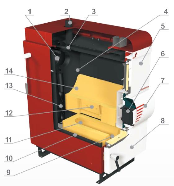 Bau eines Holzvergaserkessels ORLIGNO 200 (Bild)