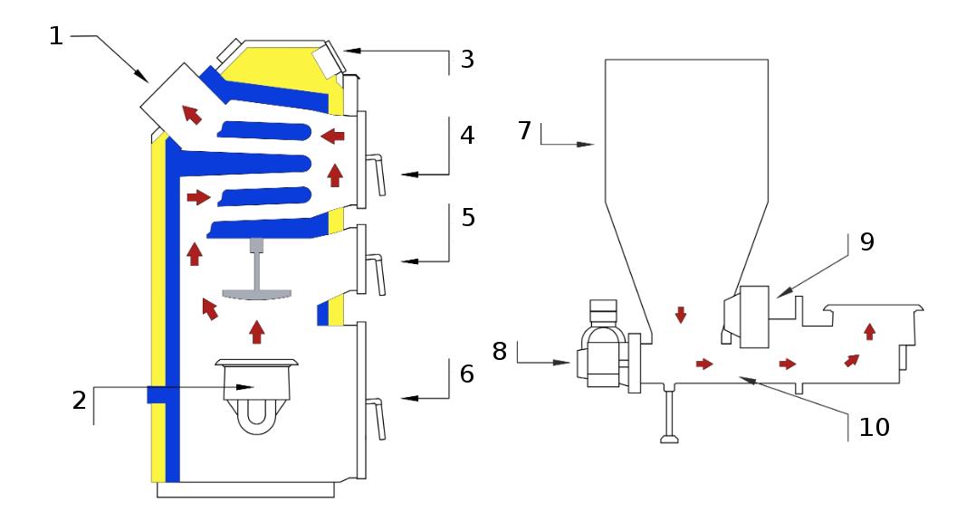 Kessel mit automatischen Brennstoffzuführung STALMARK PID VEGAS ...